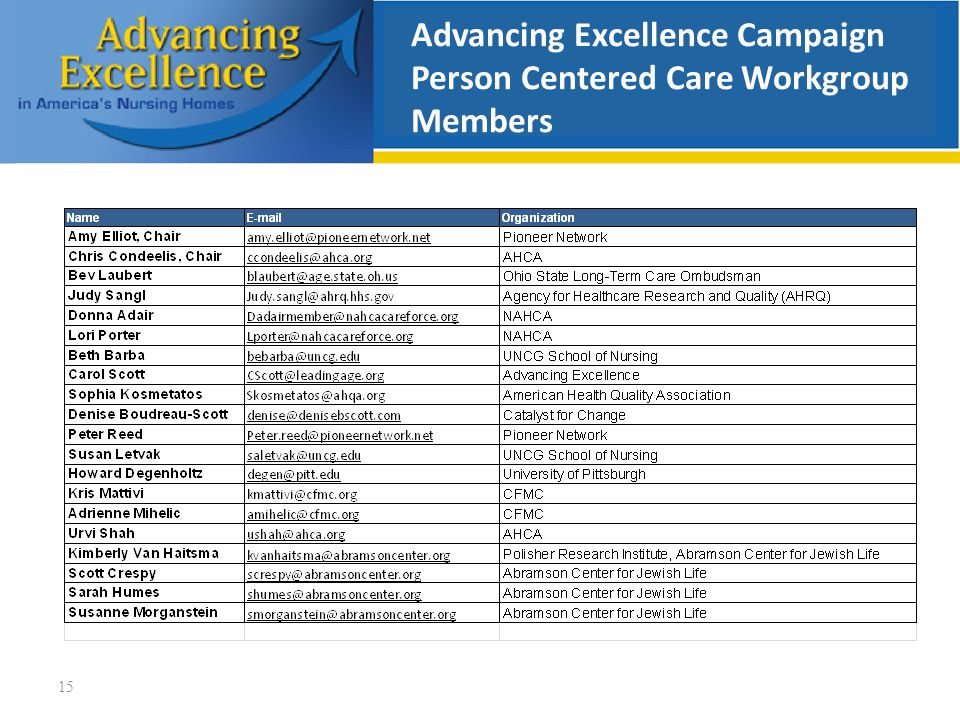15 Advancing Excellence Campaign Person Centered Care Workgroup Members