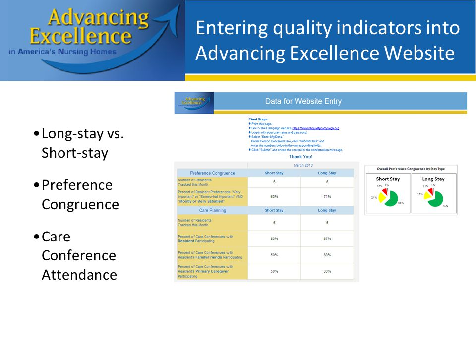 Entering quality indicators into Advancing Excellence Website Long-stay vs.