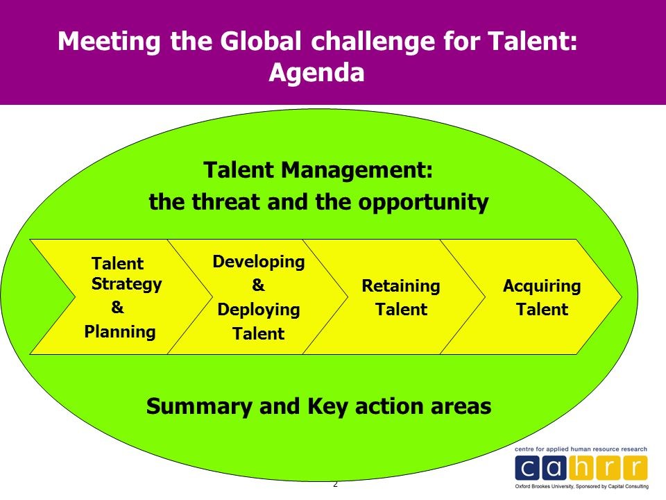 2 Meeting the Global challenge for Talent: Agenda Talent Strategy & Planning Acquiring Talent Developing & Deploying Talent Summary and Key action are