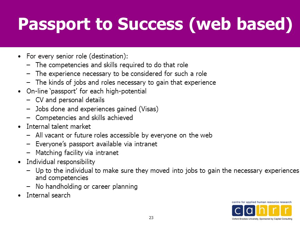 23 Passport to Success (web based) For every senior role (destination): –The competencies and skills required to do that role –The experience necessar