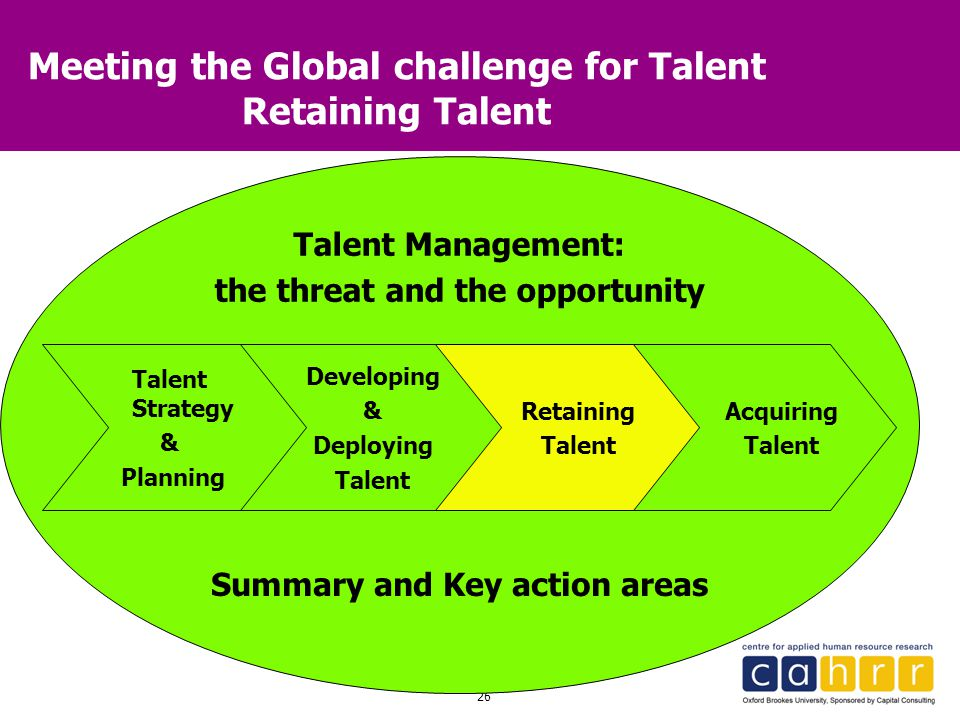 26 Meeting the Global challenge for Talent Retaining Talent Talent Strategy & Planning Acquiring Talent Developing & Deploying Talent Summary and Key
