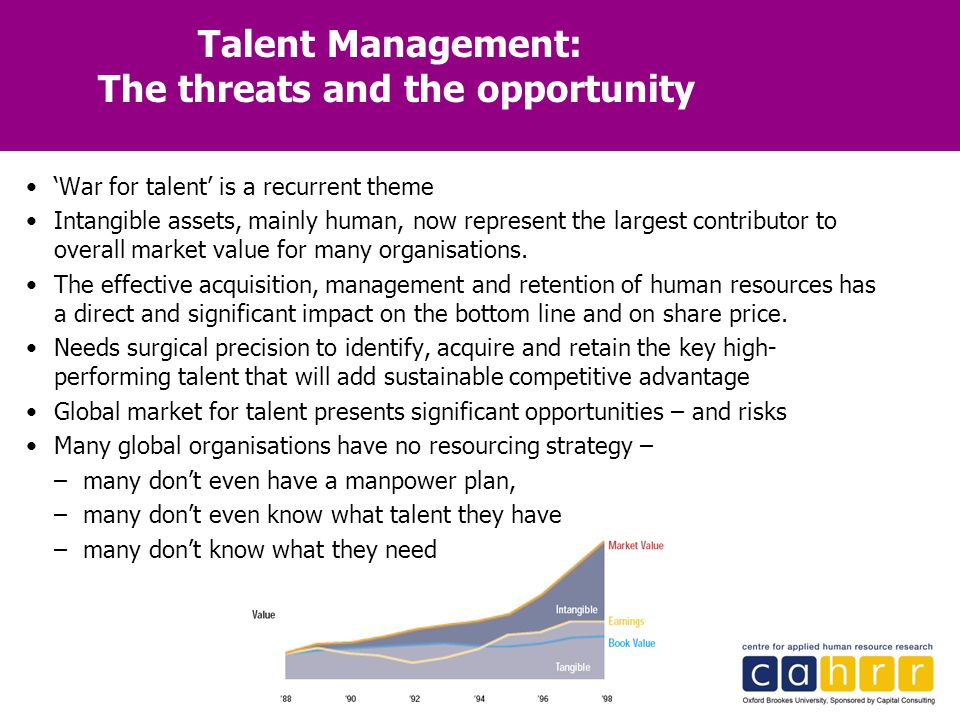 3 Talent Management: The threats and the opportunity 'War for talent' is a recurrent theme Intangible assets, mainly human, now represent the largest