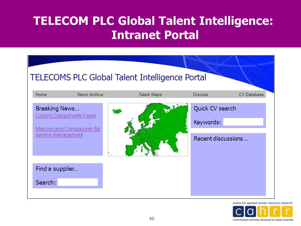 43 TELECOM PLC Global Talent Intelligence: Intranet Portal TELECOMS PLC Global Talent Intelligence Portal News ArchiveHomeCV DatabaseDiscussTalent Map