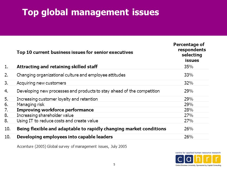 6 How has business responded.