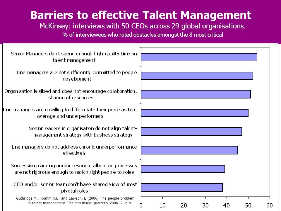 28 Example - High Tech firm losing high value people  To reduce turnover in key groups  Who should we retain and how.