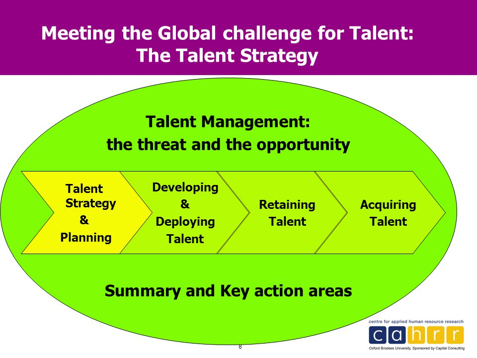 8 Meeting the Global challenge for Talent: The Talent Strategy Talent Strategy & Planning Acquiring Talent Developing & Deploying Talent Summary and K