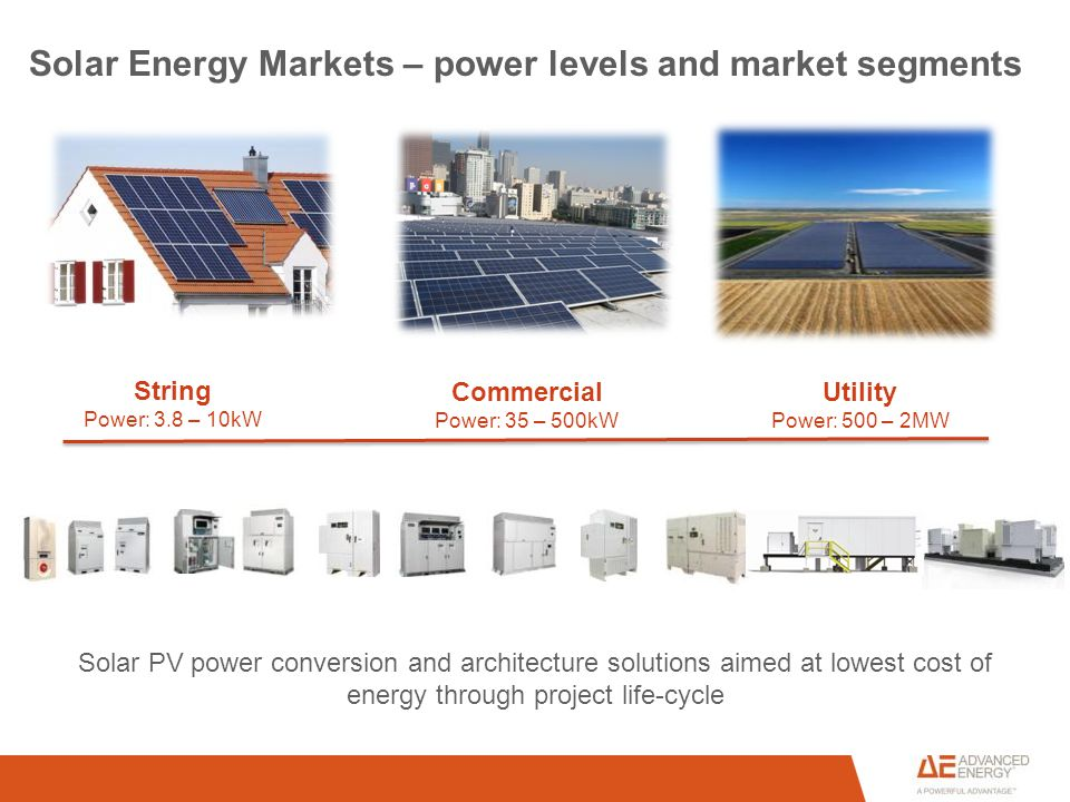 Solar Energy Markets – power levels and market segments Solar PV power conversion and architecture solutions aimed at lowest cost of energy through project life-cycle String Power: 3.8 – 10kW Commercial Power: 35 – 500kW Utility Power: 500 – 2MW