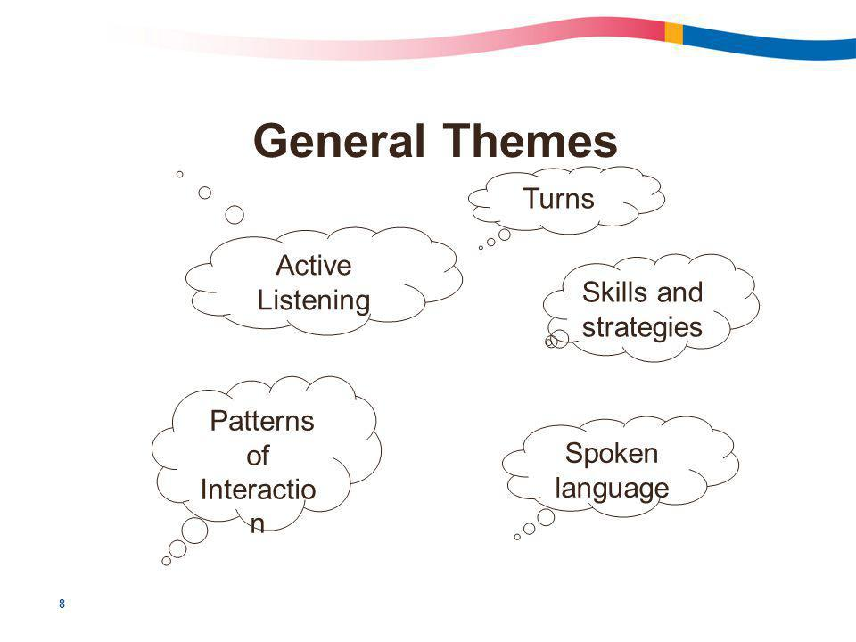 8 General Themes Active Listening Patterns of Interactio n Skills and strategies Spoken language Turns