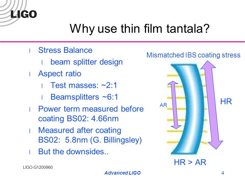 LIGO-G1200960 Why use thin film tantala? Advanced LIGO4 Stress Balance beam splitter design Aspect ratio Test masses: ~2:1 Beamsplitters ~6:1 Power te