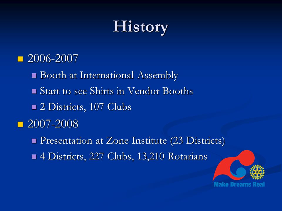 History 2006-2007 2006-2007 Booth at International Assembly Booth at International Assembly Start to see Shirts in Vendor Booths Start to see Shirts in Vendor Booths 2 Districts, 107 Clubs 2 Districts, 107 Clubs 2007-2008 2007-2008 Presentation at Zone Institute (23 Districts) Presentation at Zone Institute (23 Districts) 4 Districts, 227 Clubs, 13,210 Rotarians 4 Districts, 227 Clubs, 13,210 Rotarians
