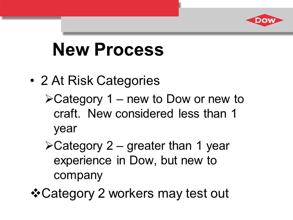 New Process 2 At Risk Categories  Category 1 – new to Dow or new to craft.