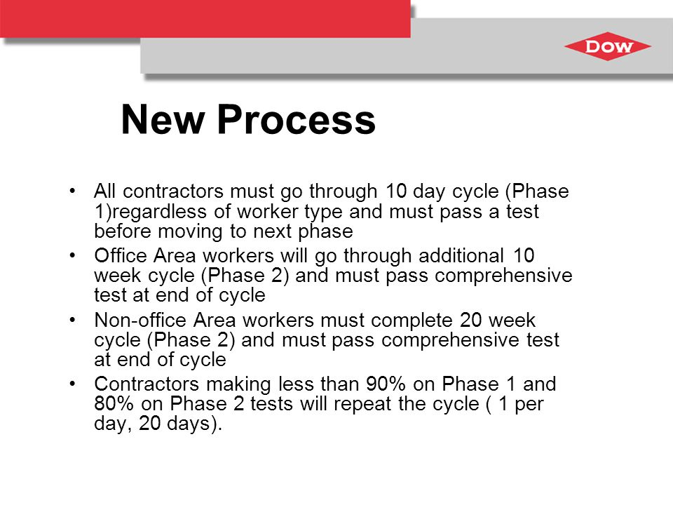 New Process All contractors must go through 10 day cycle (Phase 1)regardless of worker type and must pass a test before moving to next phase Office Area workers will go through additional 10 week cycle (Phase 2) and must pass comprehensive test at end of cycle Non-office Area workers must complete 20 week cycle (Phase 2) and must pass comprehensive test at end of cycle Contractors making less than 90% on Phase 1 and 80% on Phase 2 tests will repeat the cycle ( 1 per day, 20 days).