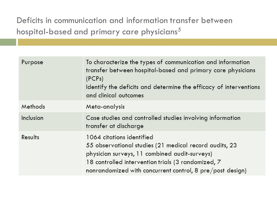 Deficits in communication and information transfer between hospital-based and primary care physicians 5 PurposeTo characterize the types of communicat