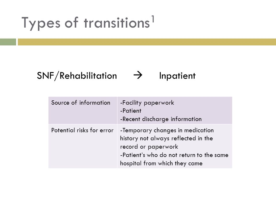  Conclusions  Transmission of information between disciplines at discharge varies and is often inefficient and incomplete  Discharge summaries should be based on a standardized format  Effect on clinical outcomes was hard to measure Deficits in communication and information transfer between hospital-based and primary care physicians 5