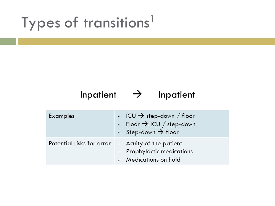 Types of transitions 1 Inpatient  Examples -ICU  step-down / floor -Floor  ICU / step-down -Step-down  floor Potential risks for error-Acuity of t