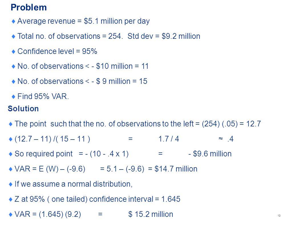 13  Average revenue = $5.1 million per day  Total no. of observations = 254. Std dev = $9.2 million  Confidence level = 95%  No. of observations <