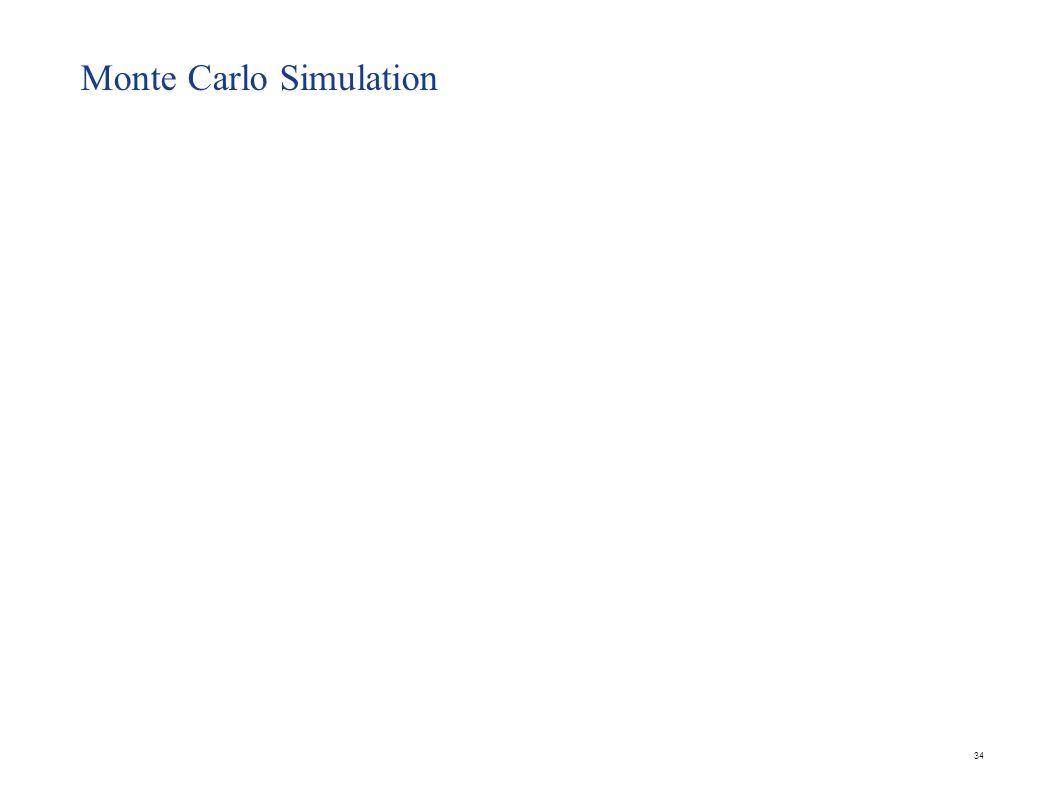 34 Monte Carlo Simulation