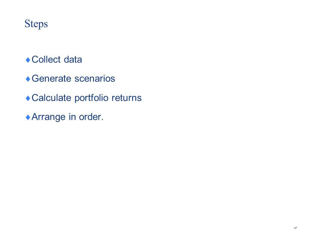 47 Steps  Collect data  Generate scenarios  Calculate portfolio returns  Arrange in order.