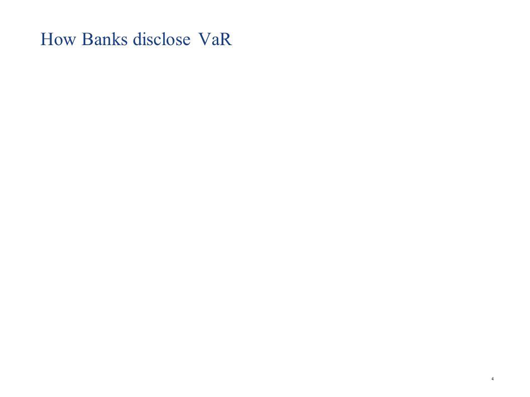 How Banks disclose VaR 4