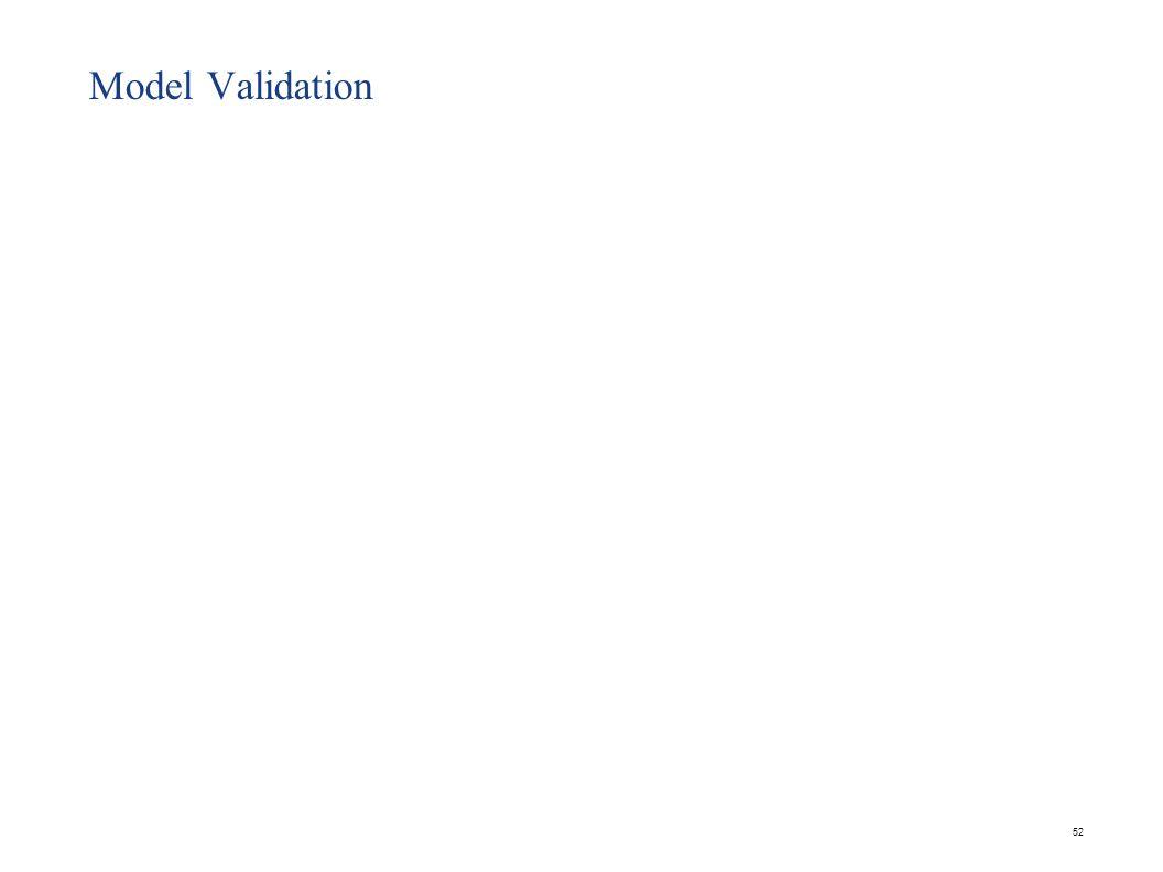 52 Model Validation