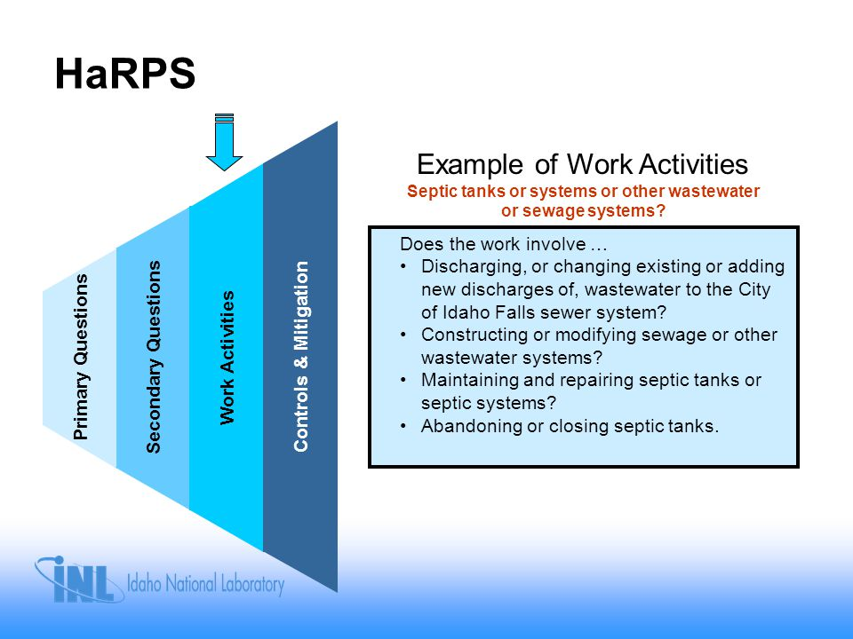 HaRPS Primary Questions Secondary Questions Work Activities Controls & Mitigation Does the work involve … Discharging, or changing existing or adding new discharges of, wastewater to the City of Idaho Falls sewer system.