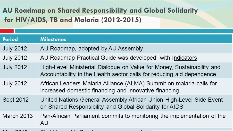 AU Roadmap on Shared Responsibility and Global Solidarity for HIV/AIDS, TB and Malaria (2012-2015) PeriodMilestones July 2012AU Roadmap, adopted by AU Assembly July 2012AU Roadmap Practical Guide was developed with Indicators July 2012High-Level Ministerial Dialogue on Value for Money, Sustainability and Accountability in the Health sector calls for reducing aid dependence July 2012African Leaders Malaria Alliance (ALMA) Summit on malaria calls for increased domestic financing and innovative financing Sept 2012United Nations General Assembly African Union High-Level Side Event on Shared Responsibility and Global Solidarity for AIDS March 2013Pan-African Parliament commits to monitoring the implementation of the AU May 2013First Year - AU Roadmap was produced July 2013