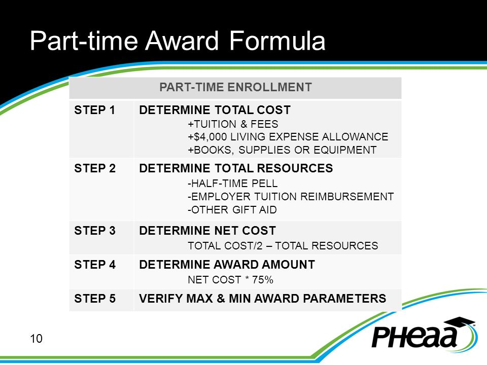 Part-time Award Formula PART-TIME ENROLLMENT STEP 1DETERMINE TOTAL COST +TUITION & FEES +$4,000 LIVING EXPENSE ALLOWANCE +BOOKS, SUPPLIES OR EQUIPMENT