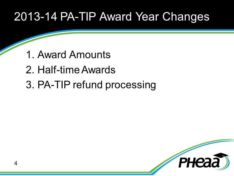 2013-14 PA-TIP Award Year Changes 1.Award Amounts 2.Half-time Awards 3.PA-TIP refund processing 4