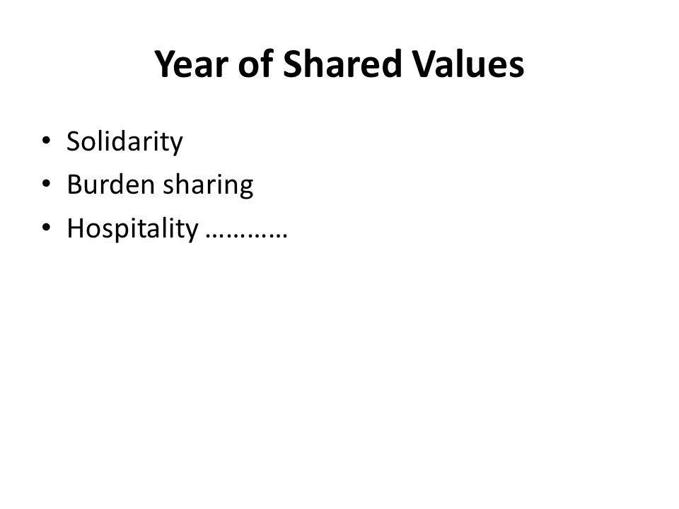Year of Shared Values Solidarity Burden sharing Hospitality …………
