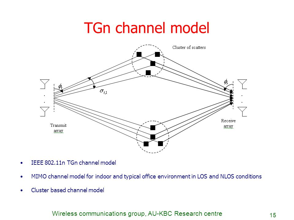 Wireless communications group, AU-KBC Research centre 15 TGn channel model IEEE 802.11n TGn channel model MIMO channel model for indoor and typical of