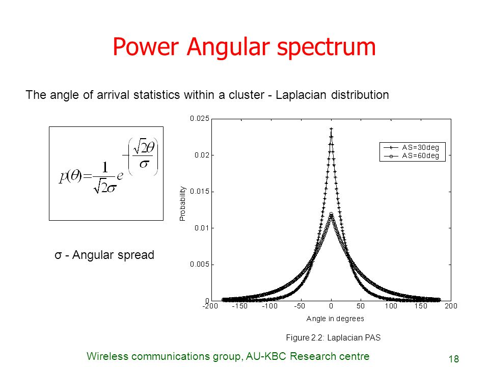 Wireless communications group, AU-KBC Research centre 18 Power Angular spectrum Figure 2.2: Laplacian PAS The angle of arrival statistics within a clu