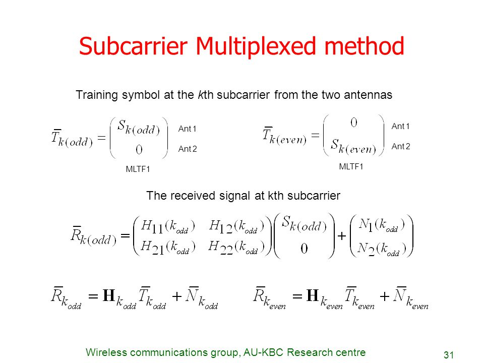 Wireless communications group, AU-KBC Research centre 31 Subcarrier Multiplexed method Training symbol at the kth subcarrier from the two antennas Ant