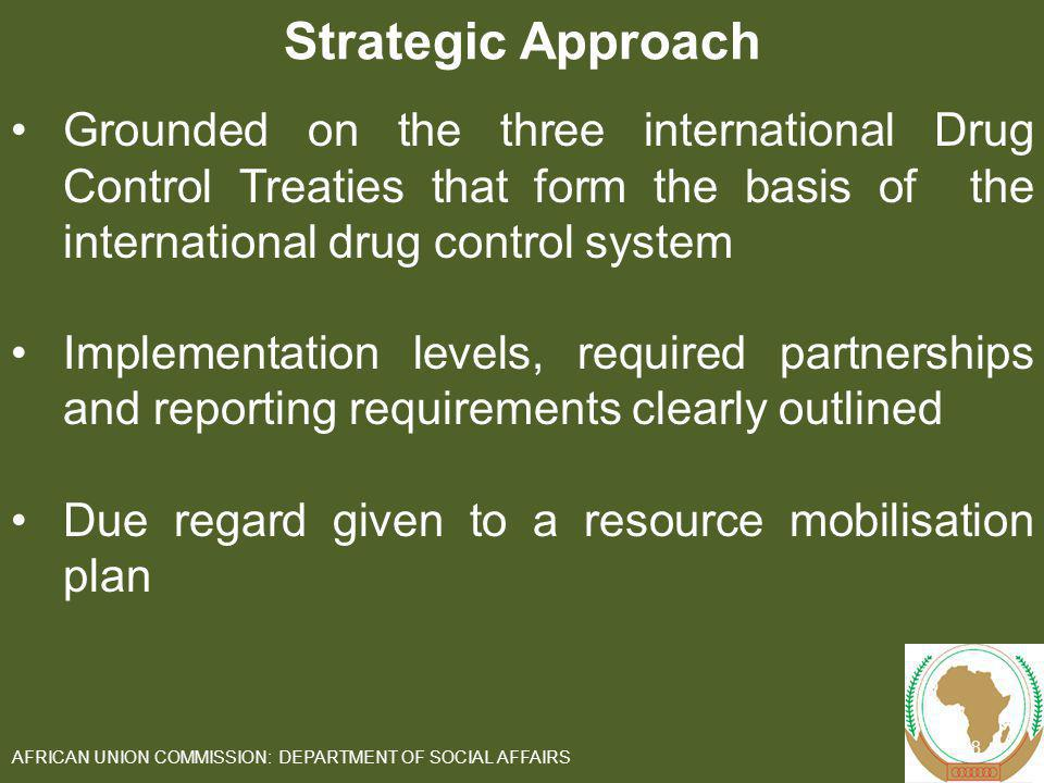 Grounded on the three international Drug Control Treaties that form the basis of the international drug control system Implementation levels, required