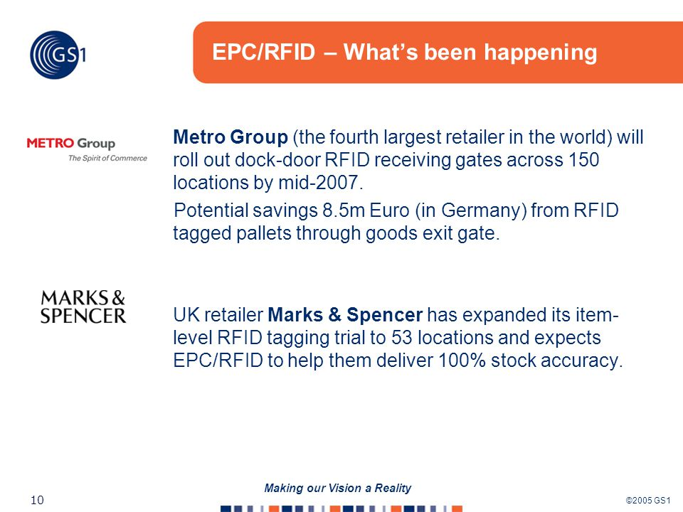 ©2005 GS1 10 Making our Vision a Reality Metro Group (the fourth largest retailer in the world) will roll out dock-door RFID receiving gates across 150 locations by mid-2007.