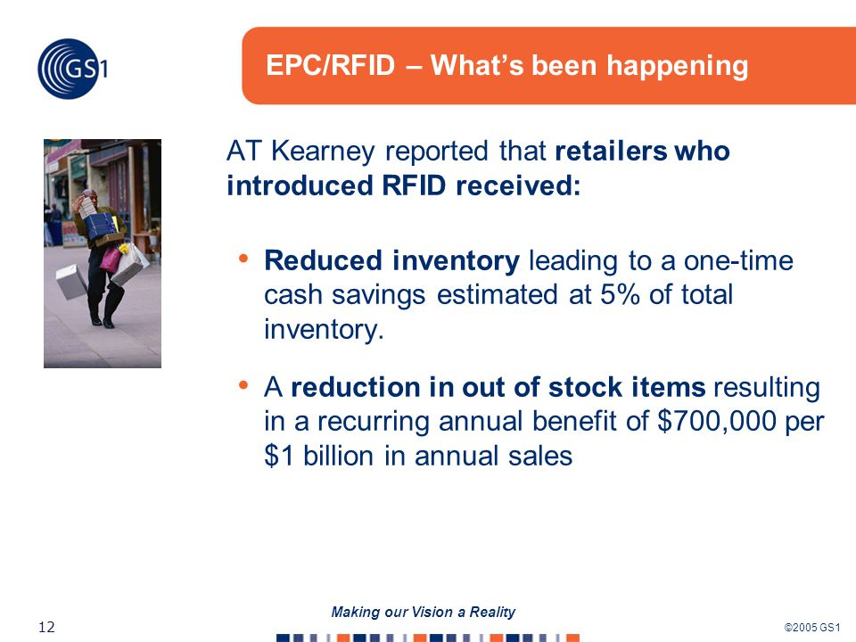 ©2005 GS1 12 Making our Vision a Reality AT Kearney reported that retailers who introduced RFID received: Reduced inventory leading to a one-time cash savings estimated at 5% of total inventory.