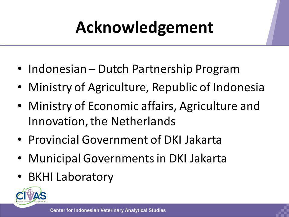 Acknowledgement Indonesian – Dutch Partnership Program Ministry of Agriculture, Republic of Indonesia Ministry of Economic affairs, Agriculture and Innovation, the Netherlands Provincial Government of DKI Jakarta Municipal Governments in DKI Jakarta BKHI Laboratory