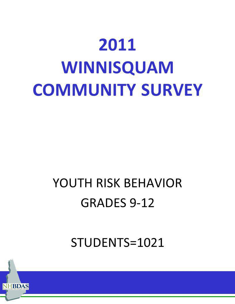 2011 WINNISQUAM COMMUNITY SURVEY YOUTH RISK BEHAVIOR GRADES 9-12 STUDENTS=1021