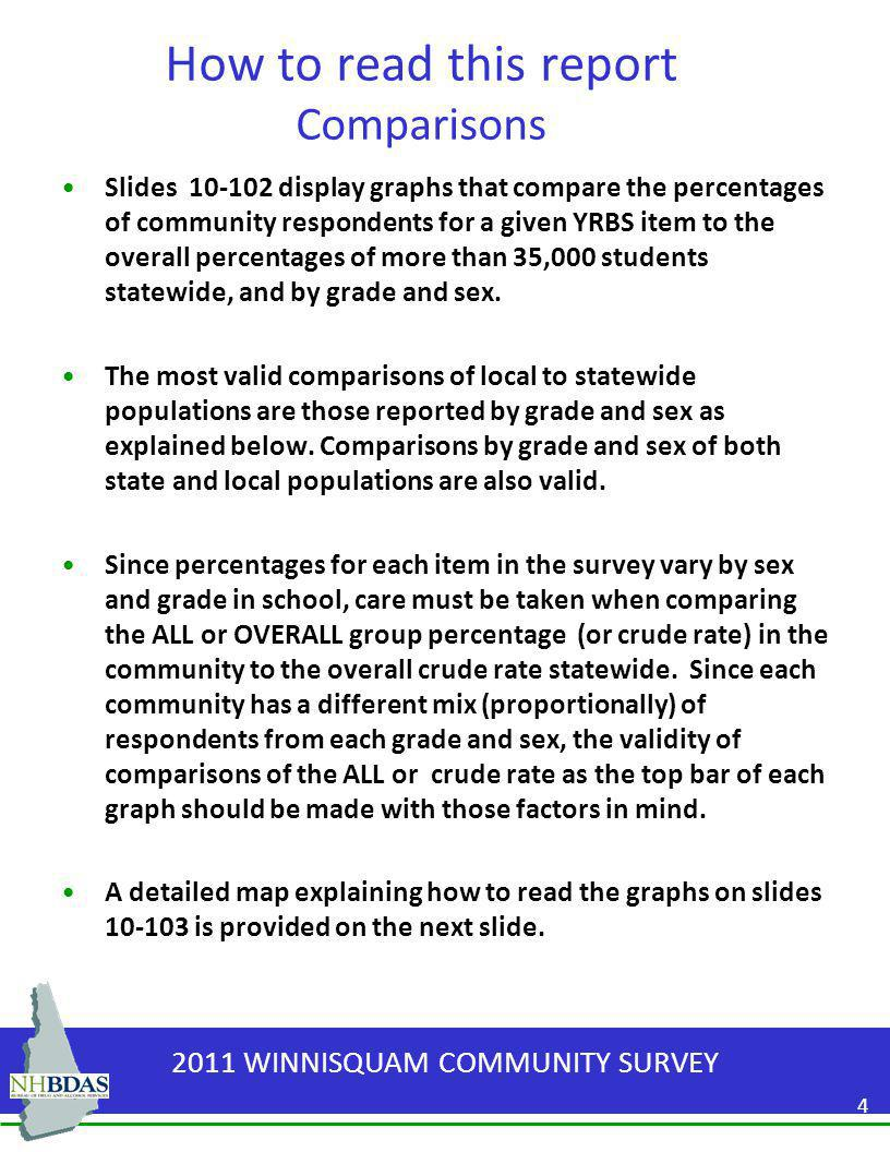 2011 WINNISQUAM COMMUNITY SURVEY 4 How to read this report Comparisons Slides 10-102 display graphs that compare the percentages of community respondents for a given YRBS item to the overall percentages of more than 35,000 students statewide, and by grade and sex.