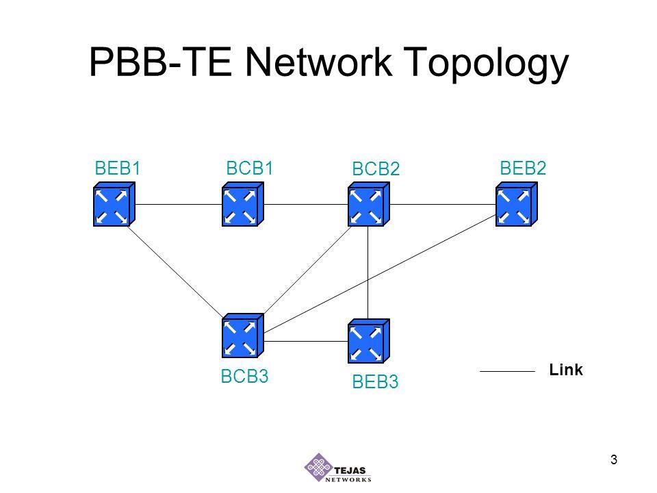 3 PBB-TE Network Topology BEB1BEB2 BEB3 BCB1 BCB2 BCB3 Link
