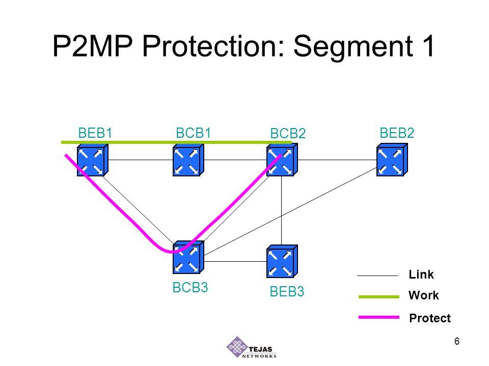 6 P2MP Protection: Segment 1 BEB1BEB2 BEB3 BCB1 BCB2 BCB3 Work Protect Link