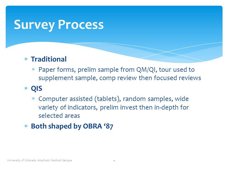  Pre-cursor to QIS (Quality Indicator Survey) developed to serve as standard to gauge effectiveness of survey process improvements  Development involved Univ.