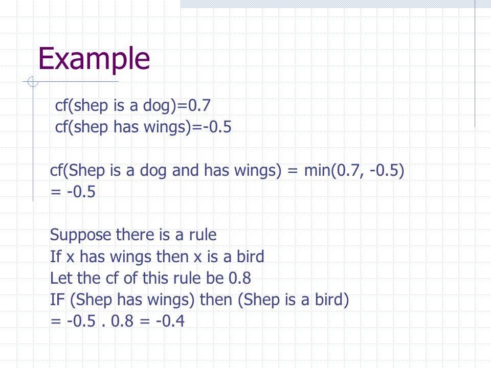 Example cf(shep is a dog)=0.7 cf(shep has wings)=-0.5 cf(Shep is a dog and has wings) = min(0.7, -0.5) = -0.5 Suppose there is a rule If x has wings t