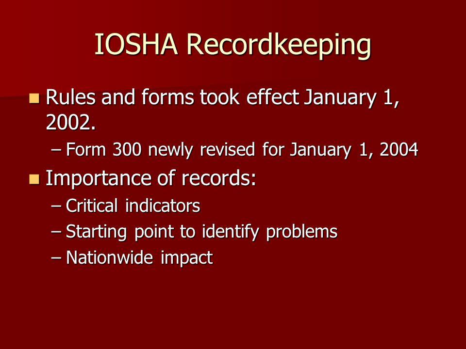 IOSHA Recordkeeping History Recordkeeping required since 1971 Recordkeeping required since 1971 Final rule published January 19, 2001 Final rule published January 19, 2001 January 1, 2002 January 1, 2002 –Effective date January 1, 2003 January 1, 2003 –New hearing loss recording criteria effective January 1, 2004 January 1, 2004 –Revised forms to incorporate hearing loss column.