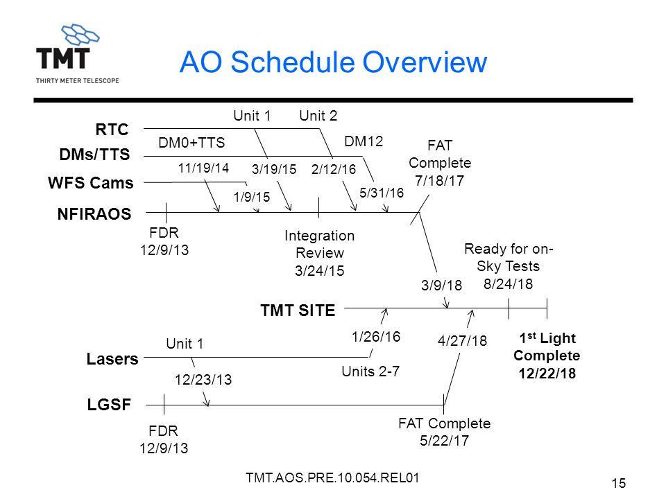 AO Schedule Overview 15 TMT.AOS.PRE.10.054.REL01 1 st Light Complete 12/22/18 Ready for on- Sky Tests 8/24/18 4/27/18 FAT Complete 5/22/17 LGSF TMT SI