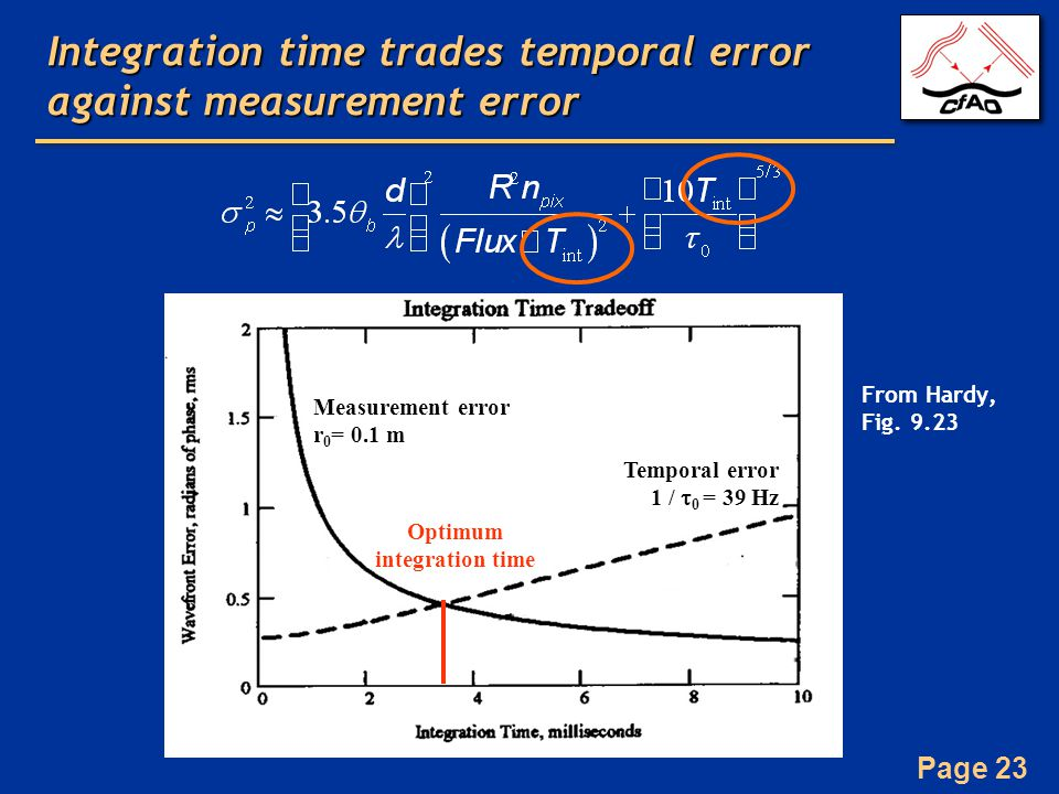 Page 23 Integration time trades temporal error against measurement error From Hardy, Fig.