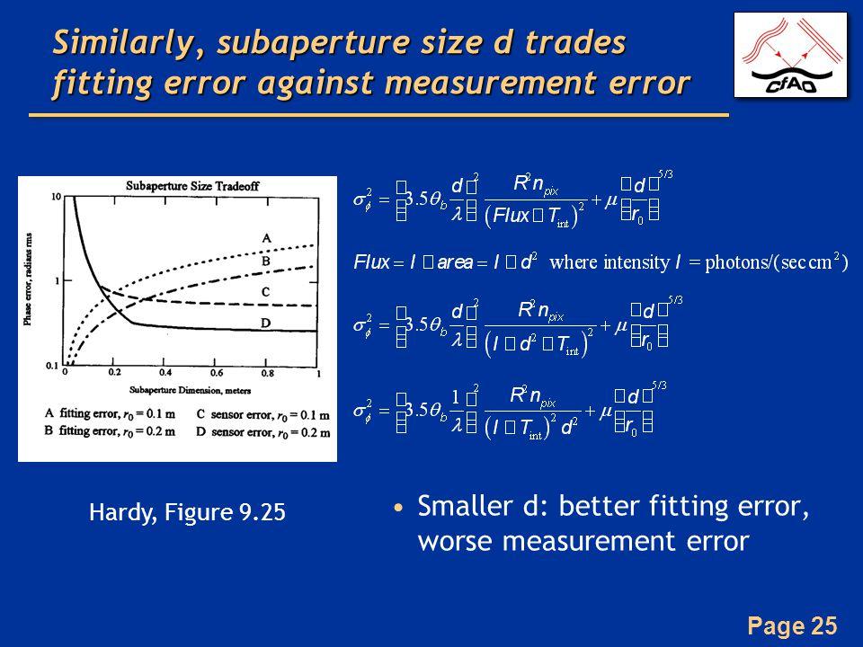 Page 25 Similarly, subaperture size d trades fitting error against measurement error Smaller d: better fitting error, worse measurement error Hardy, Figure 9.25