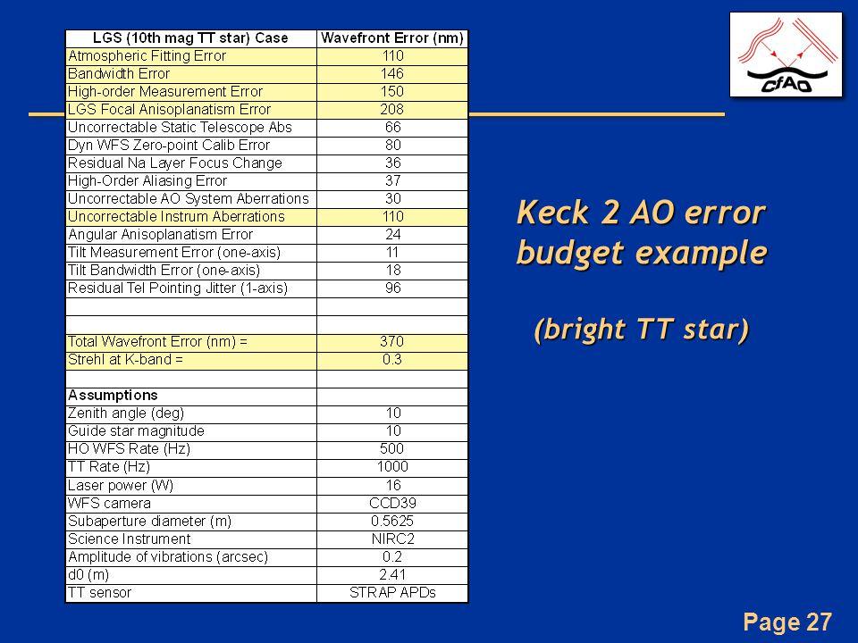 Page 27 Keck 2 AO error budget example (bright TT star)