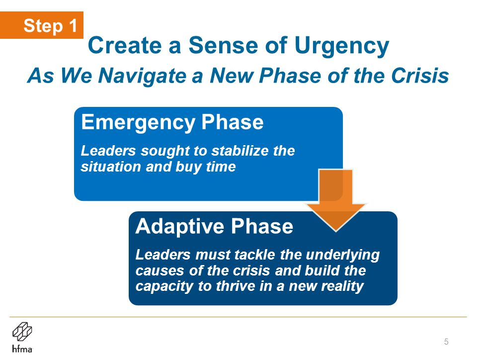 Create a Sense of Urgency 5 Step 1 As We Navigate a New Phase of the Crisis Emergency Phase Leaders sought to stabilize the situation and buy time Adaptive Phase Leaders must tackle the underlying causes of the crisis and build the capacity to thrive in a new reality