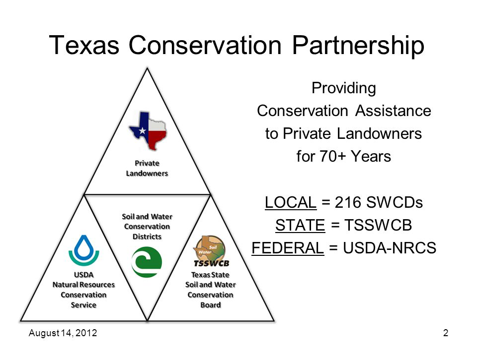 August 14, 20122 Texas Conservation Partnership Providing Conservation Assistance to Private Landowners for 70+ Years LOCAL = 216 SWCDs STATE = TSSWCB FEDERAL = USDA-NRCS