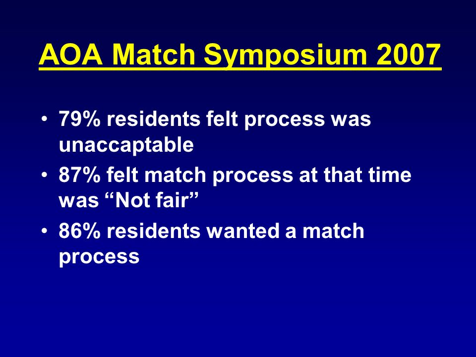 AOA Match Symposium 2007 79% residents felt process was unaccaptable 87% felt match process at that time was Not fair 86% residents wanted a match process
